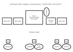 lynyrd-skynyrd-tribute-stageplan